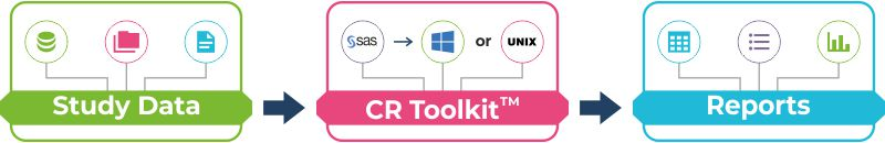 cr toolkit